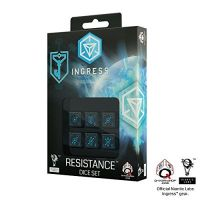Resistance / Set of Ingress