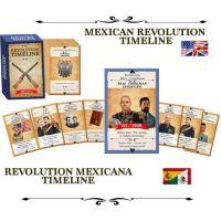 Timeline Revolución Mexicana